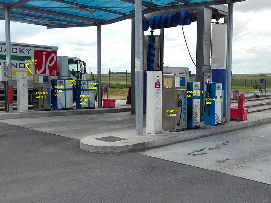 Gestion des carburants